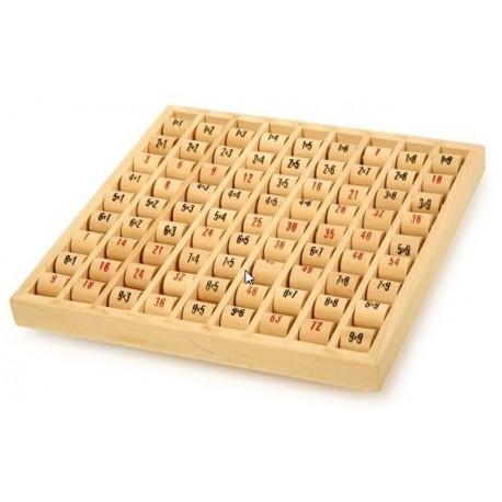 Tabliczka mnożenia - wałki